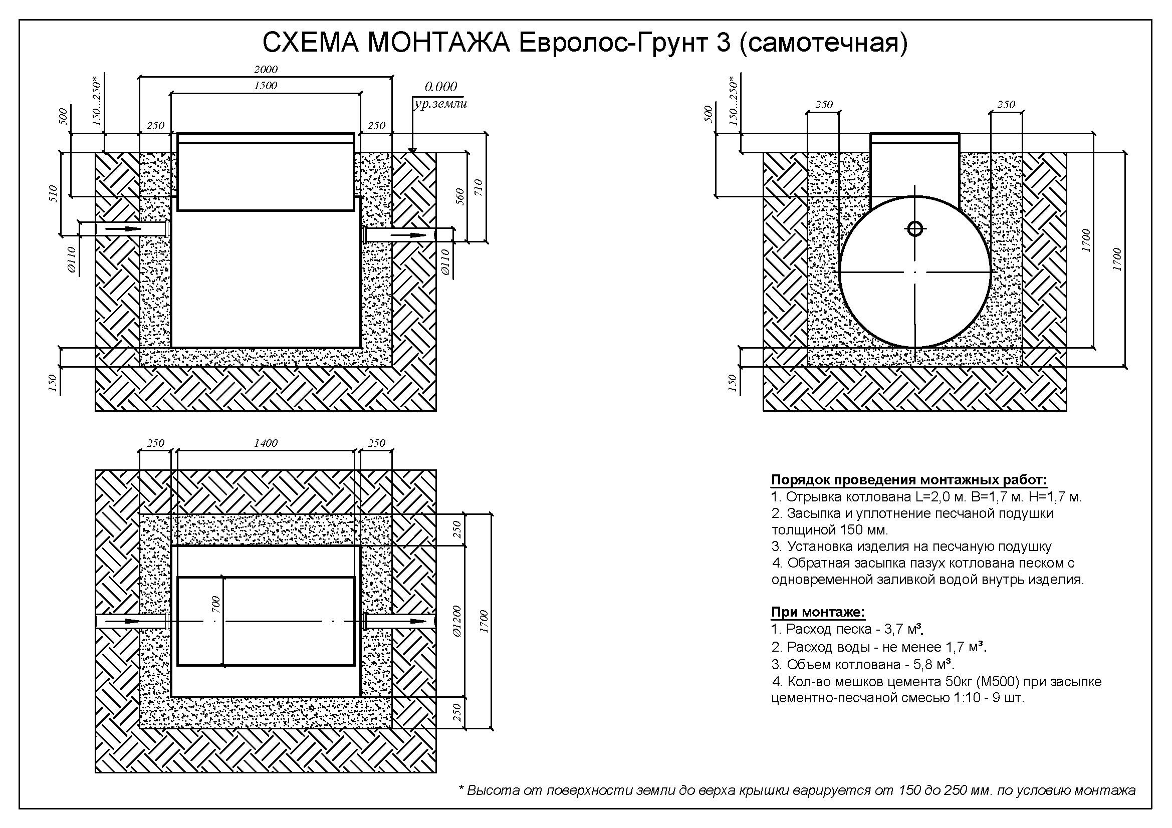 Монтажные схемы Евролос Грунт_Страница_01