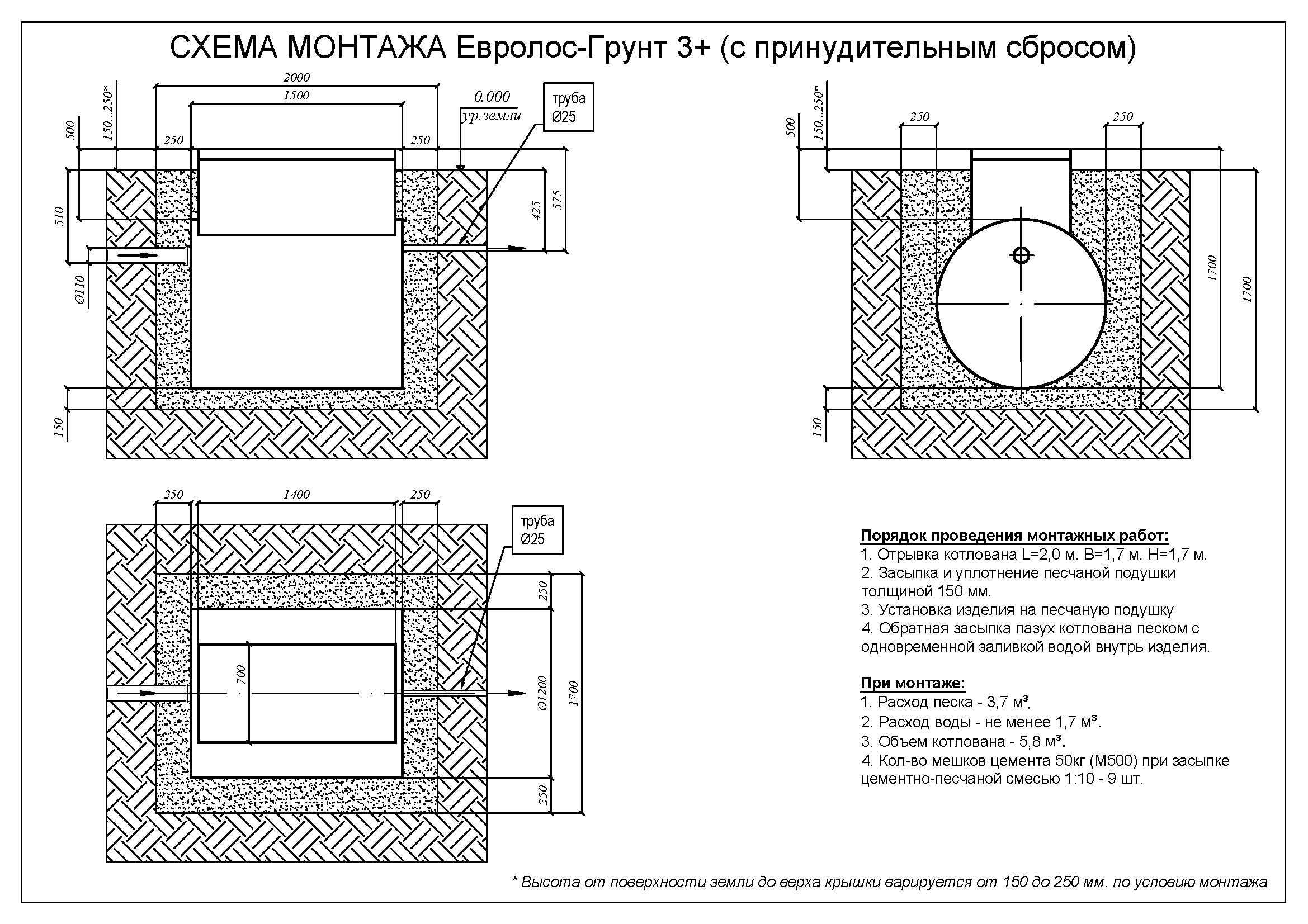 Монтажные схемы Евролос Грунт_Страница_02