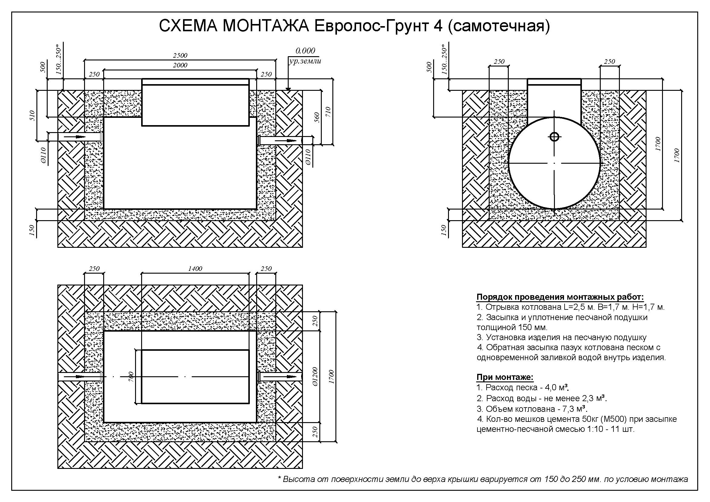 Монтажные схемы Евролос Грунт_Страница_03
