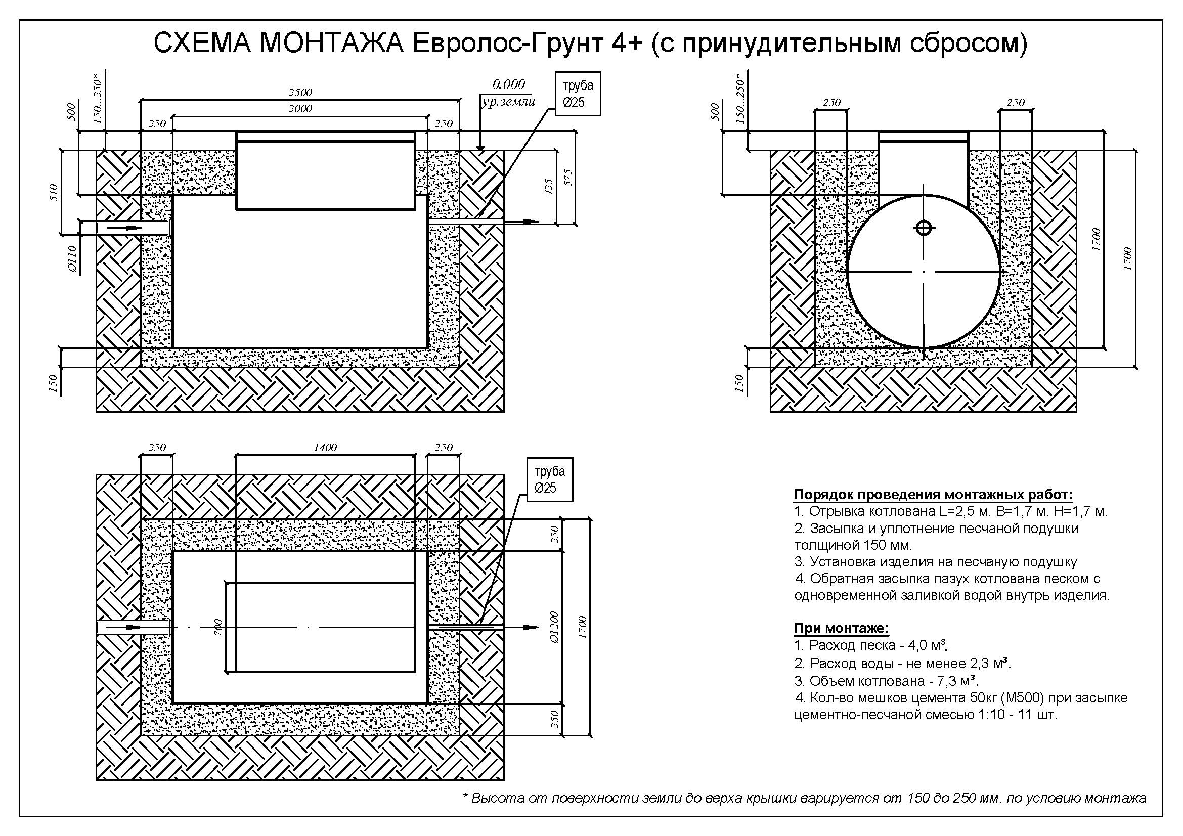 Монтажные схемы Евролос Грунт_Страница_04