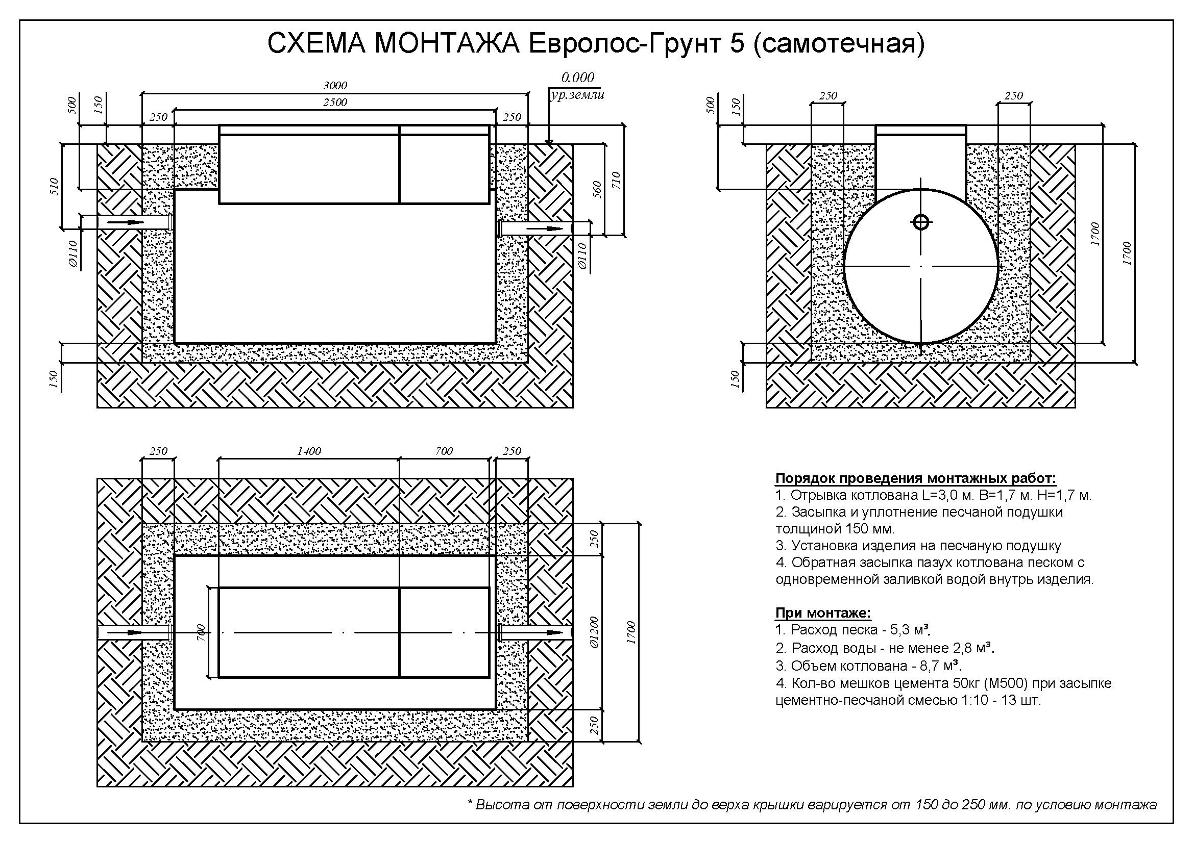Монтажные схемы Евролос Грунт_Страница_05