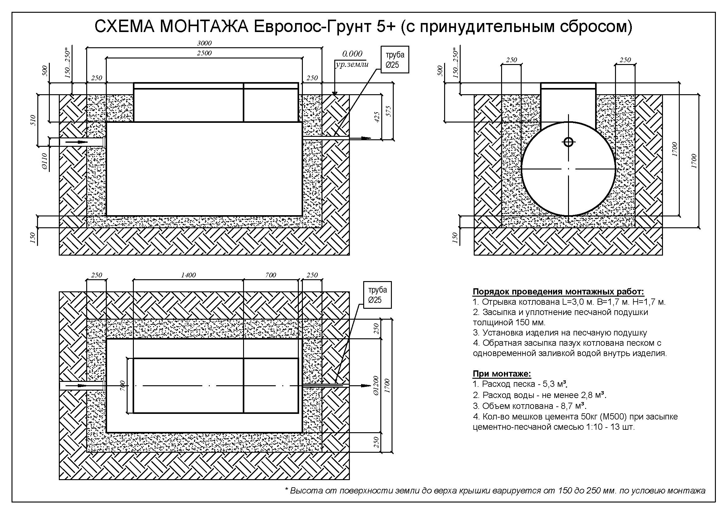 Монтажные схемы Евролос Грунт_Страница_06