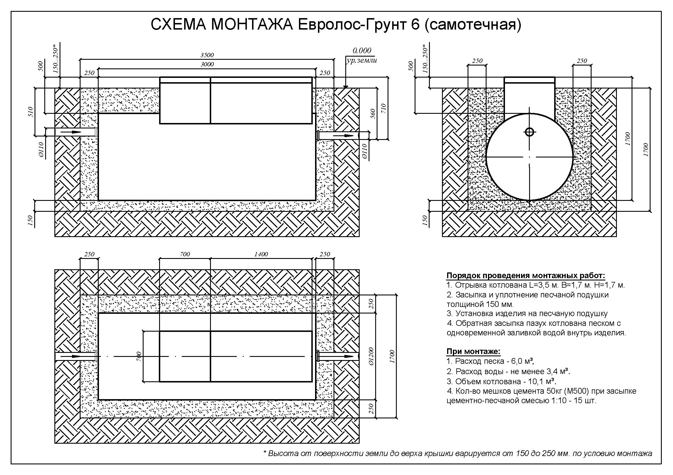 Монтажные схемы Евролос Грунт_Страница_07