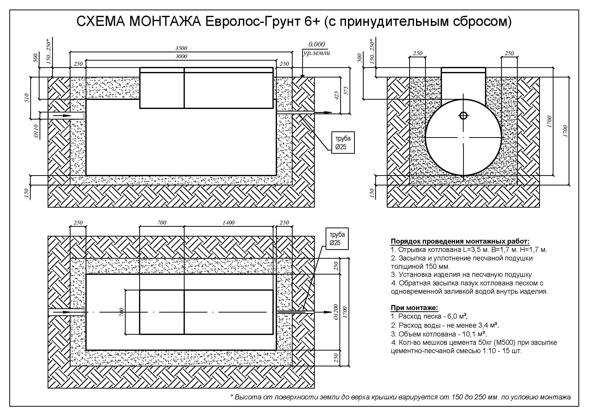 Монтажные схемы Евролос Грунт_Страница_08