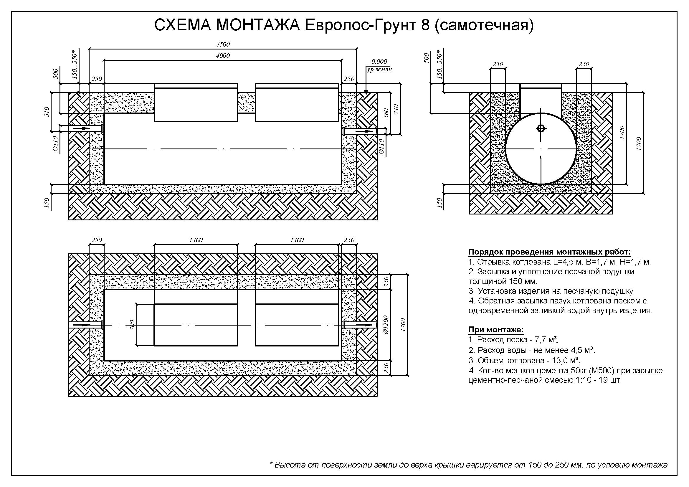 Монтажные схемы Евролос Грунт_Страница_09