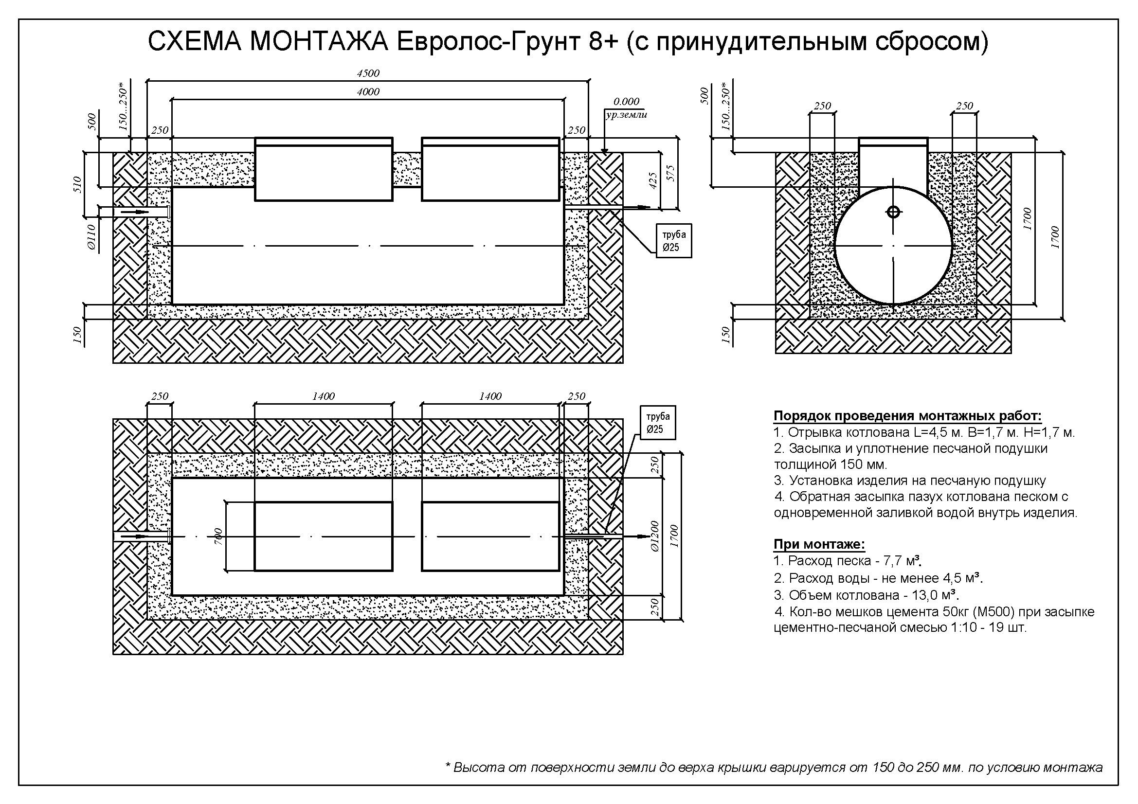 Монтажные схемы Евролос Грунт_Страница_10