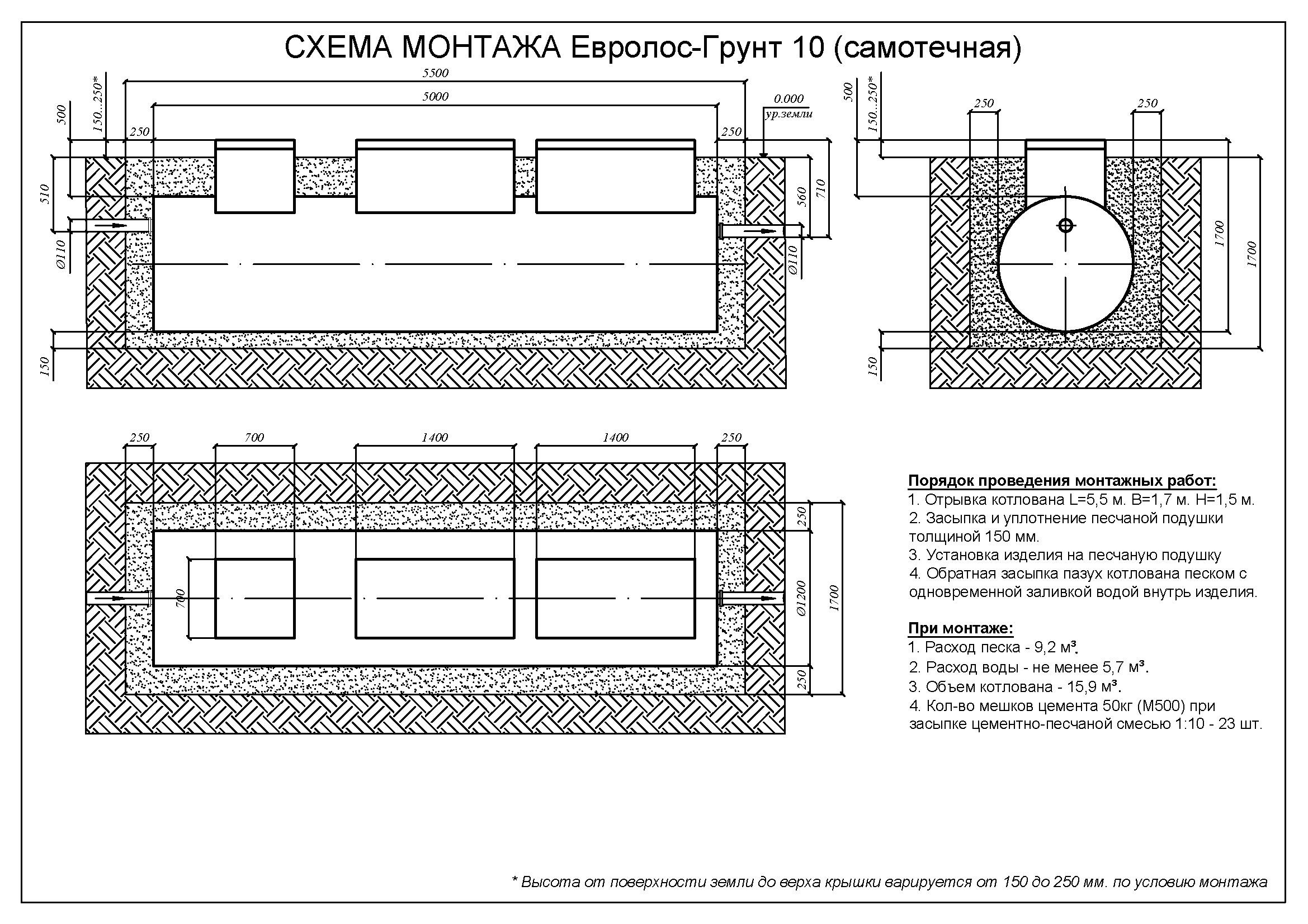 Монтажные схемы Евролос Грунт_Страница_11