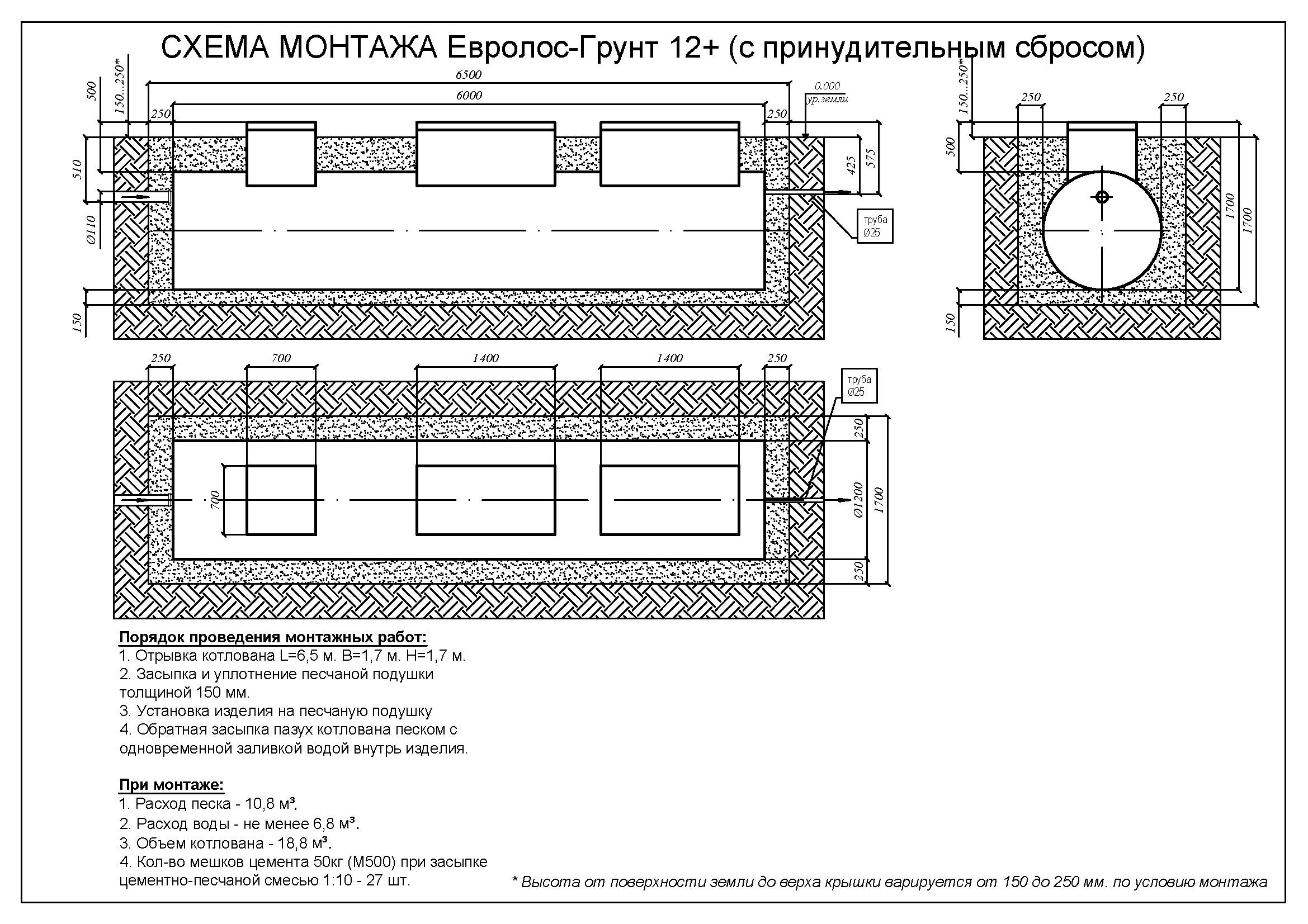 Монтажные схемы Евролос Грунт_Страница_14