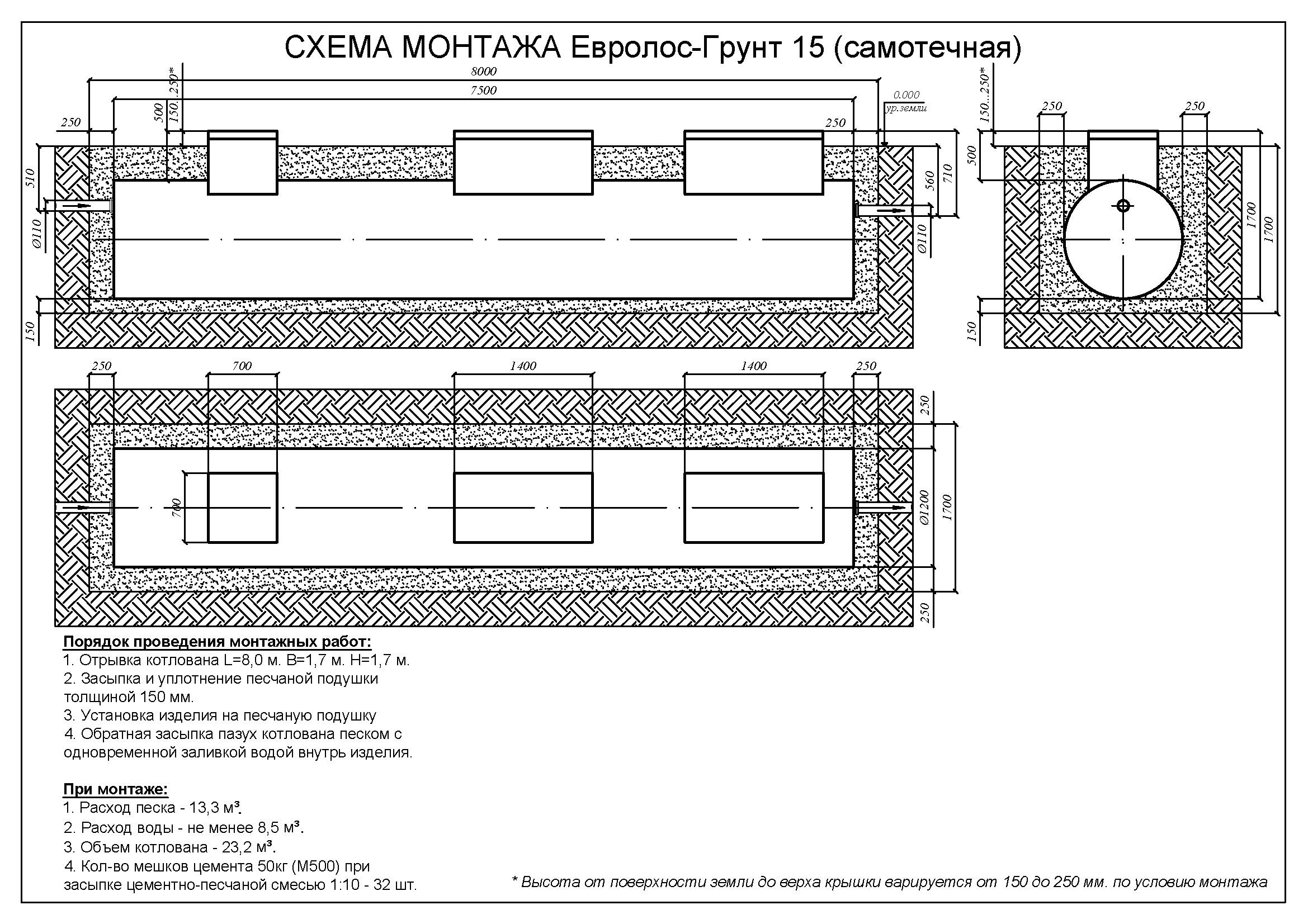 Монтажные схемы Евролос Грунт_Страница_15