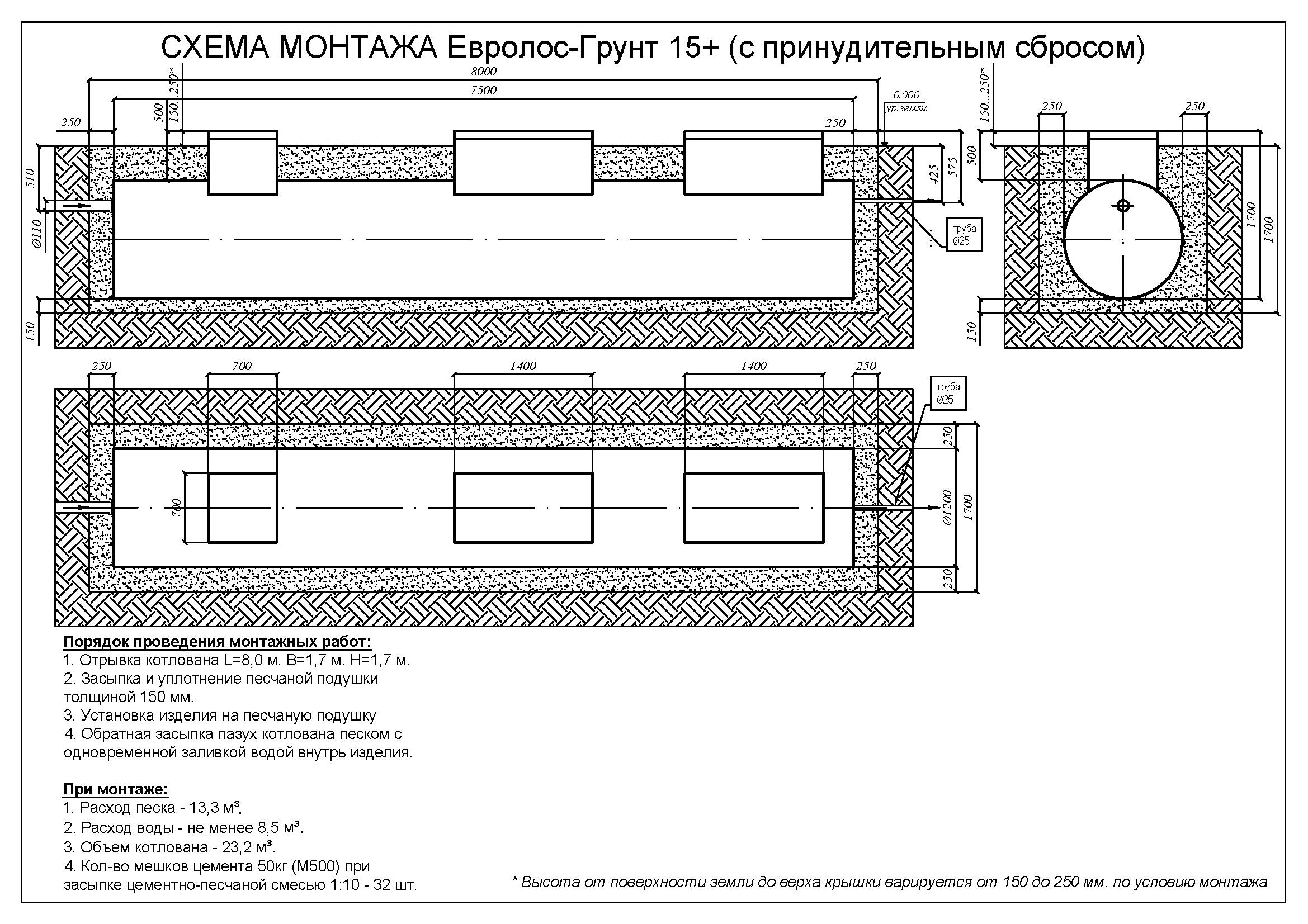Монтажные схемы Евролос Грунт_Страница_16