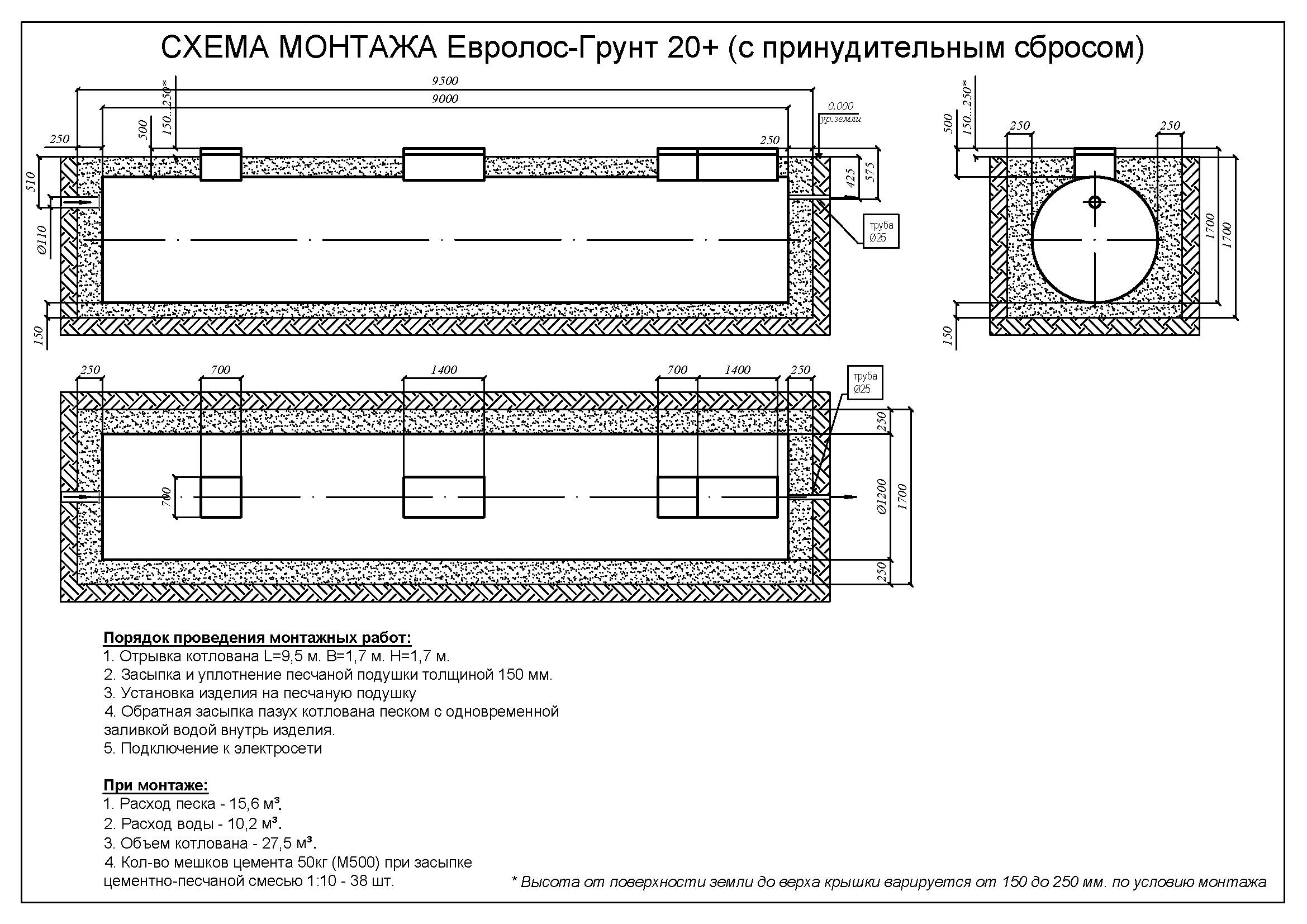 Монтажные схемы Евролос Грунт_Страница_18