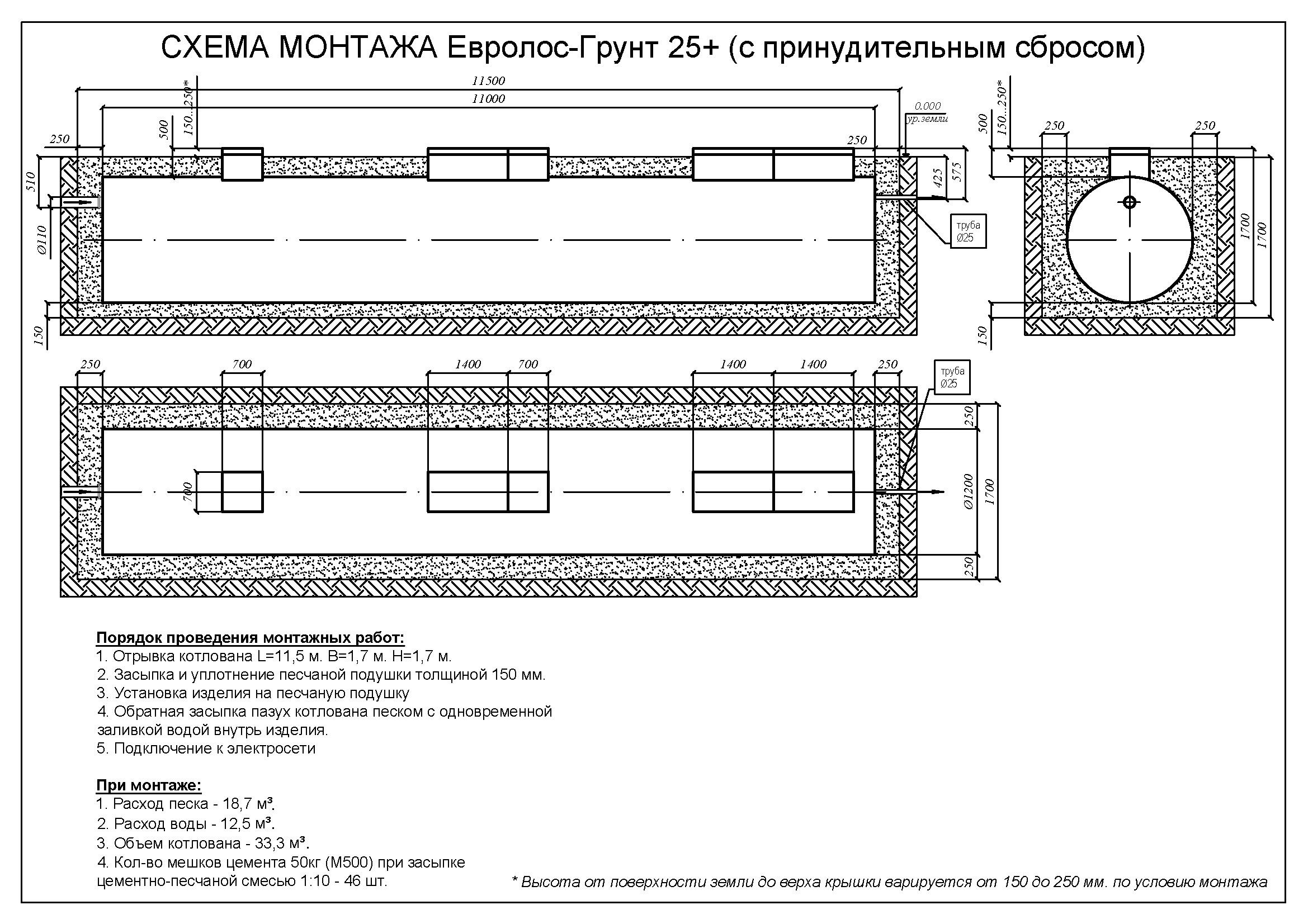 Монтажные схемы Евролос Грунт_Страница_20