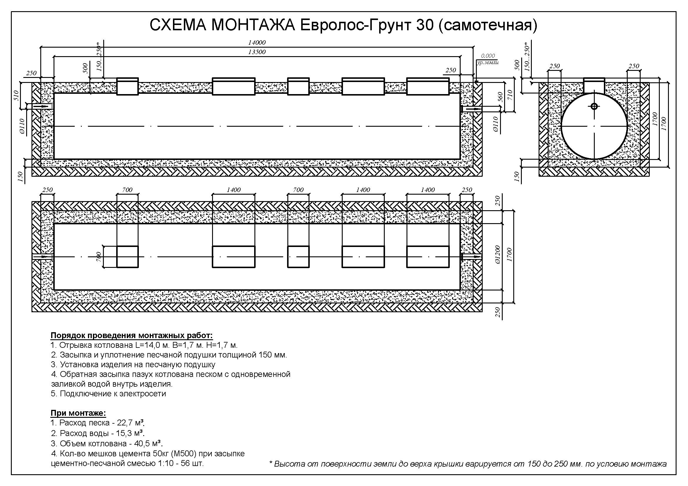 Монтажные схемы Евролос Грунт_Страница_21