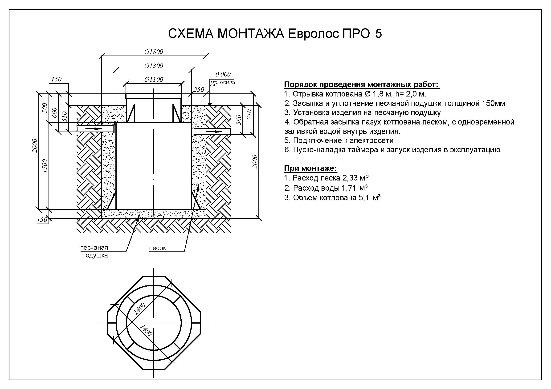 Монтажные схемы Евролос Про_Страница_05
