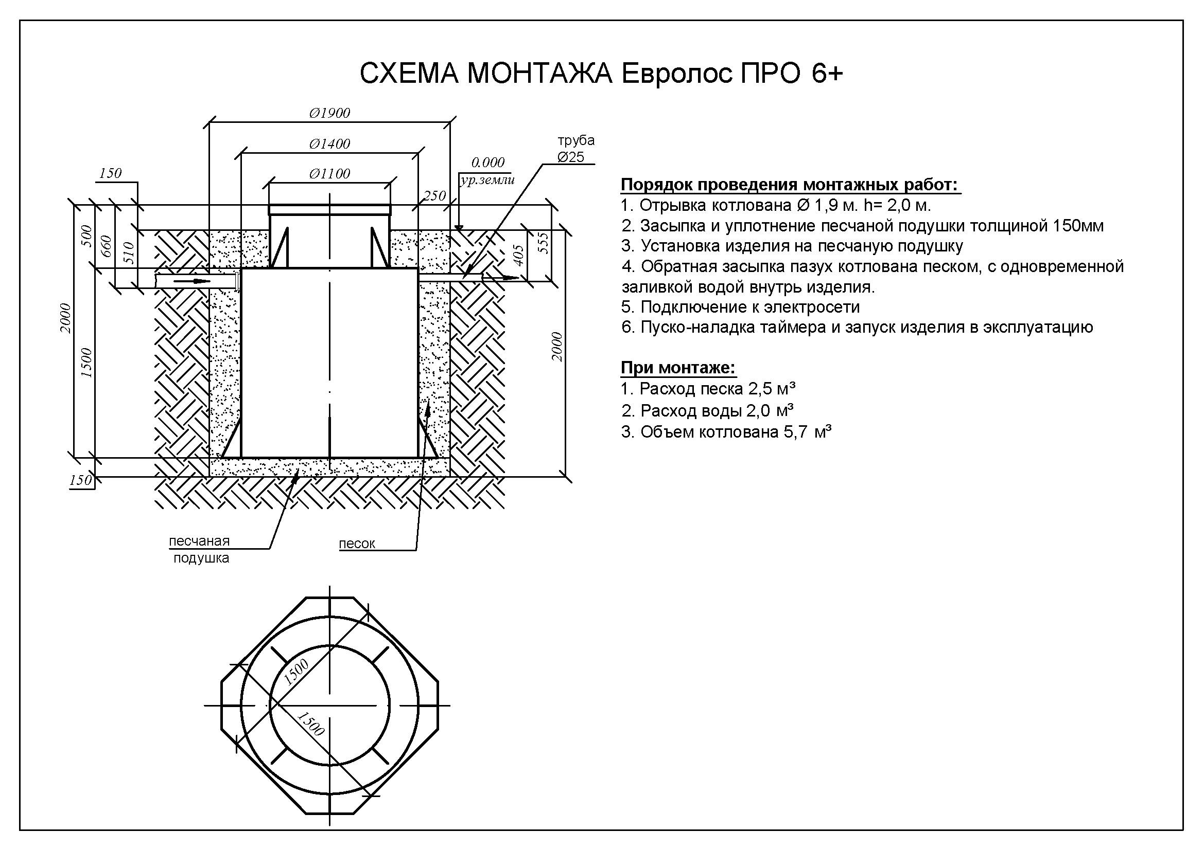 Монтажные схемы Евролос Про_Страница_08