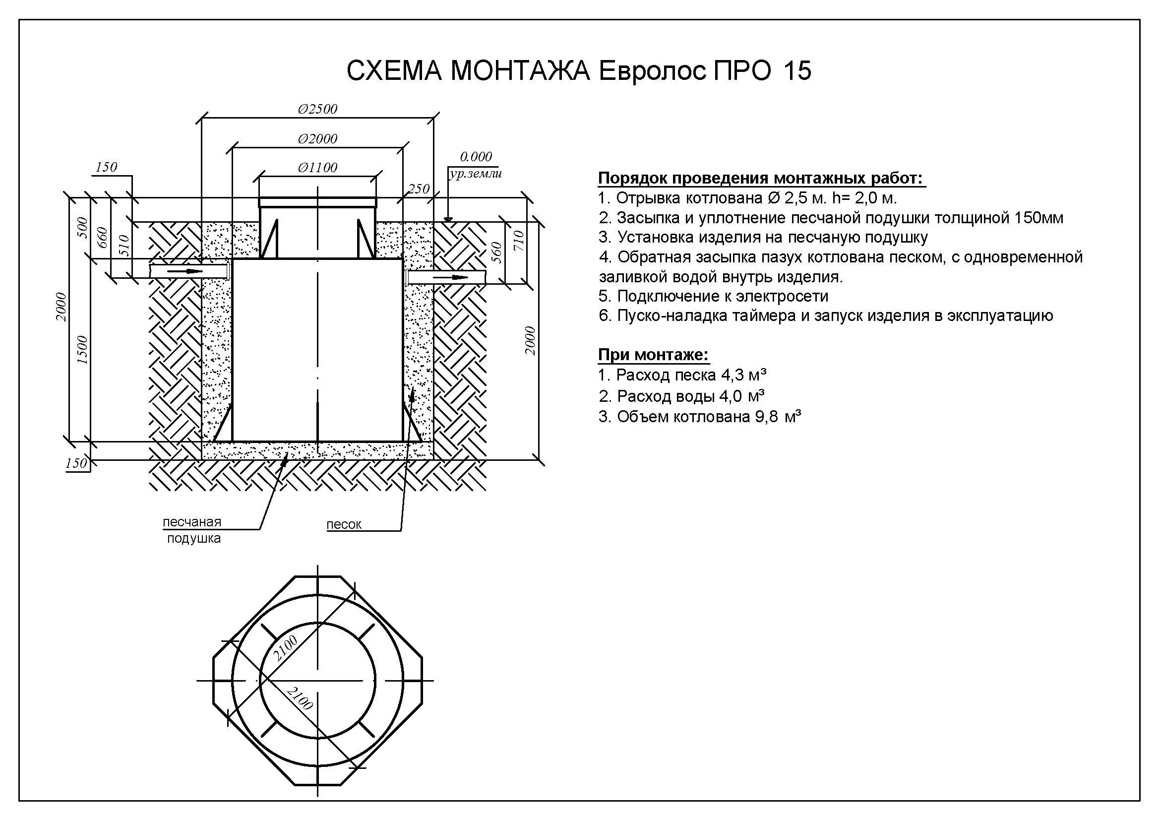 Монтажные схемы Евролос Про_Страница_15