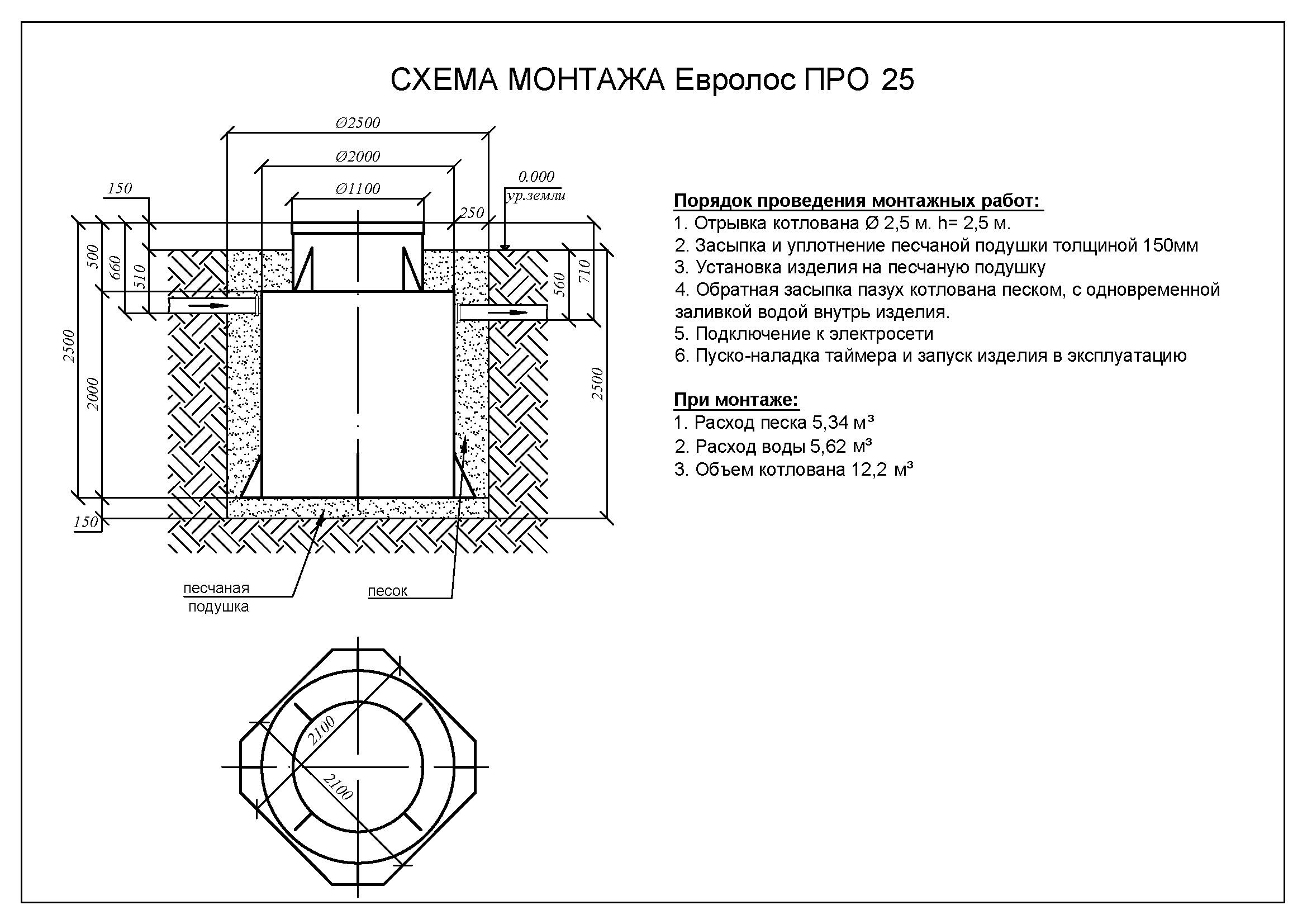 Монтажные схемы Евролос Про_Страница_19