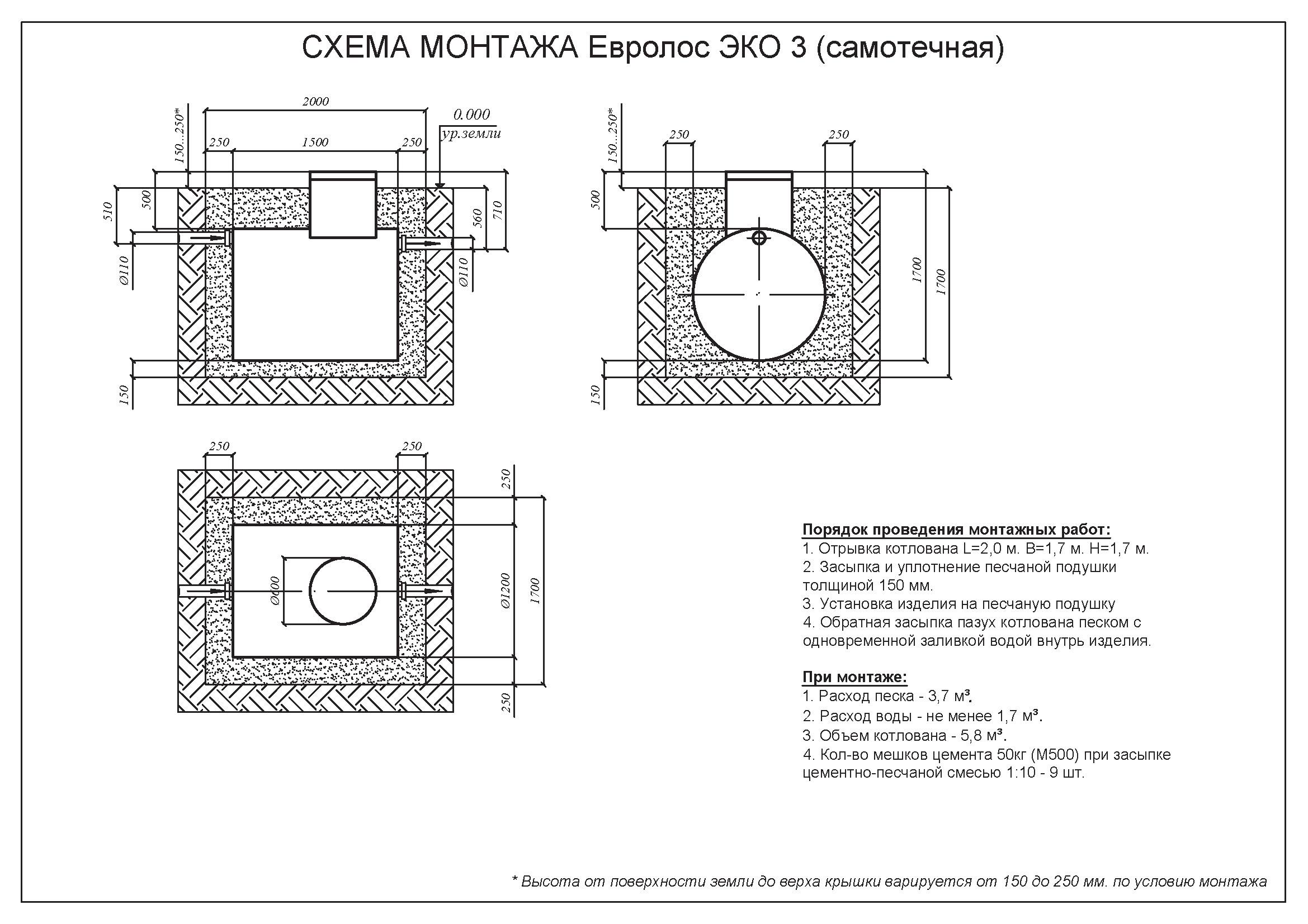 Монтажные схемы Евролос Эко_Страница_1