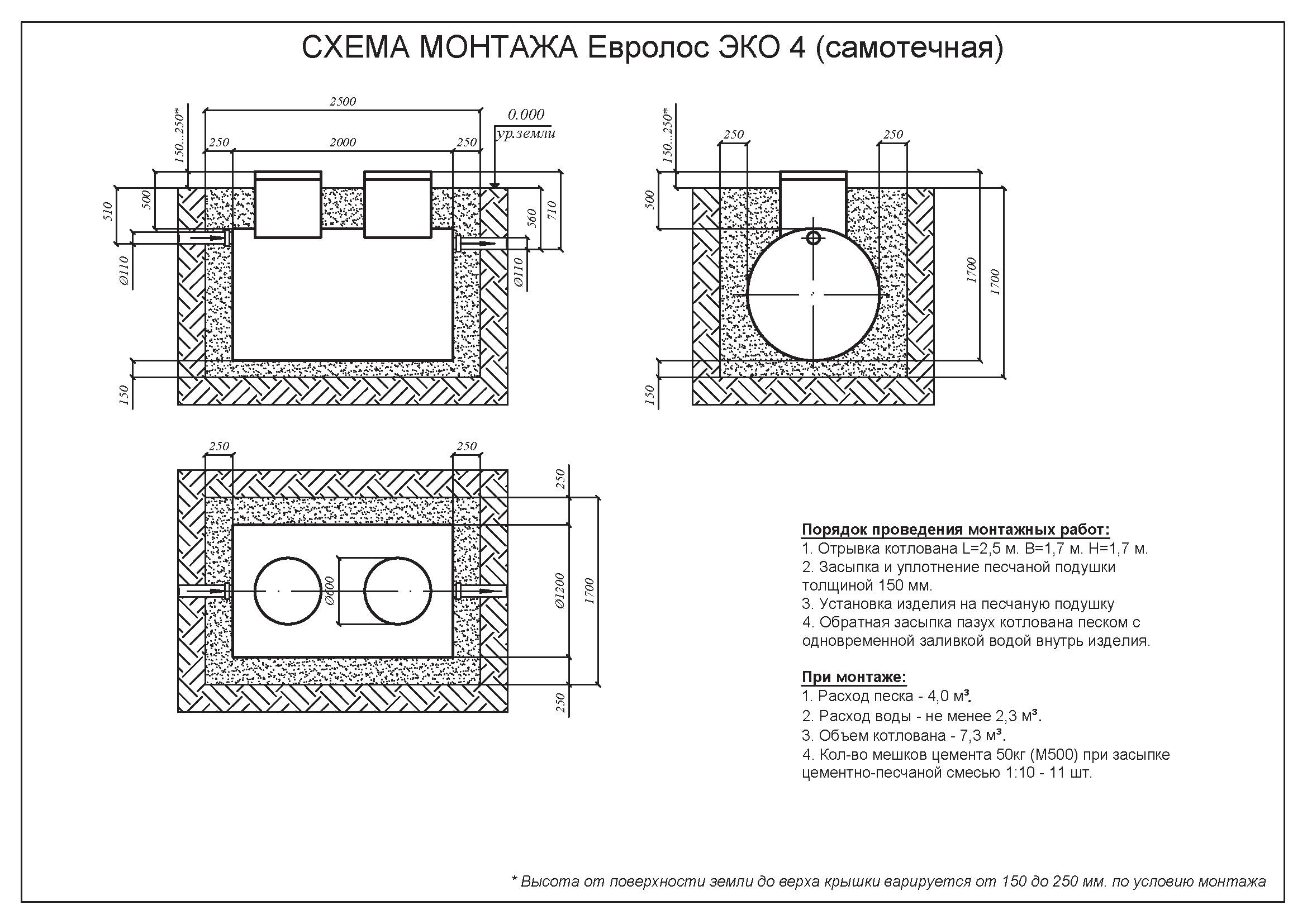 Монтажные схемы Евролос Эко_Страница_2