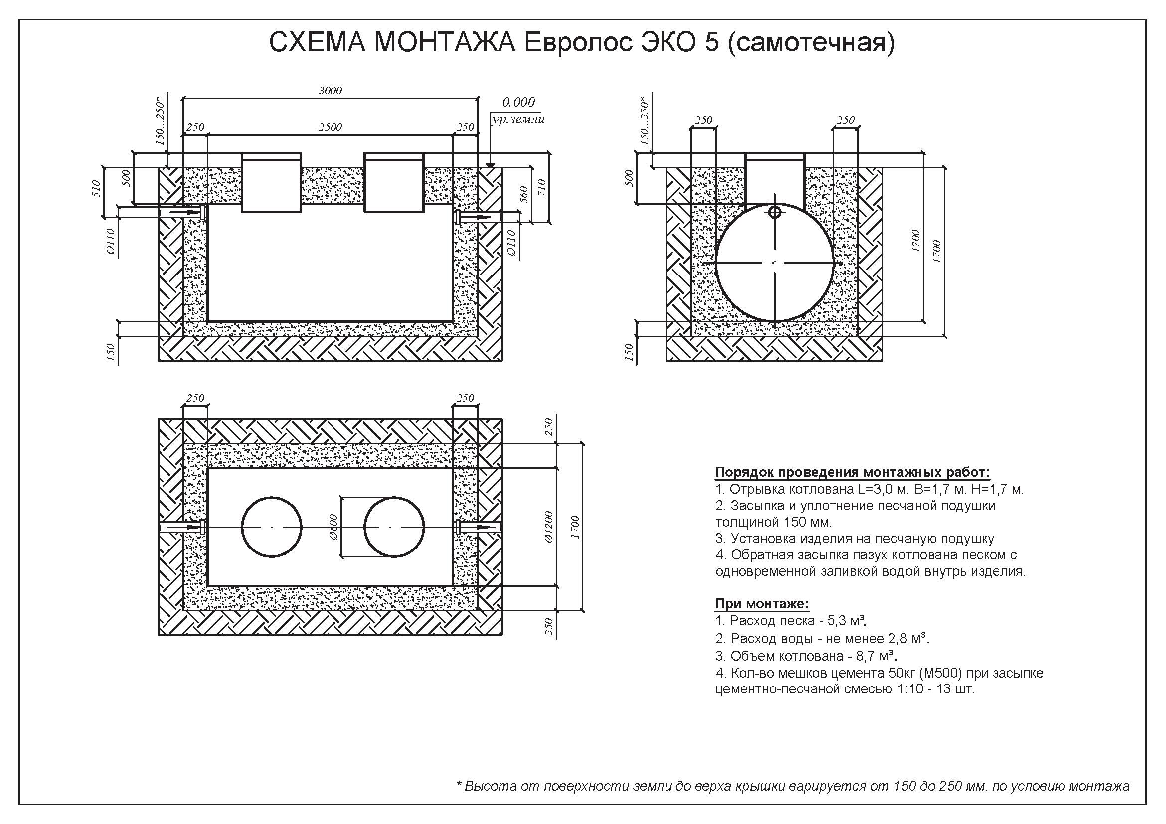 Монтажные схемы Евролос Эко_Страница_3