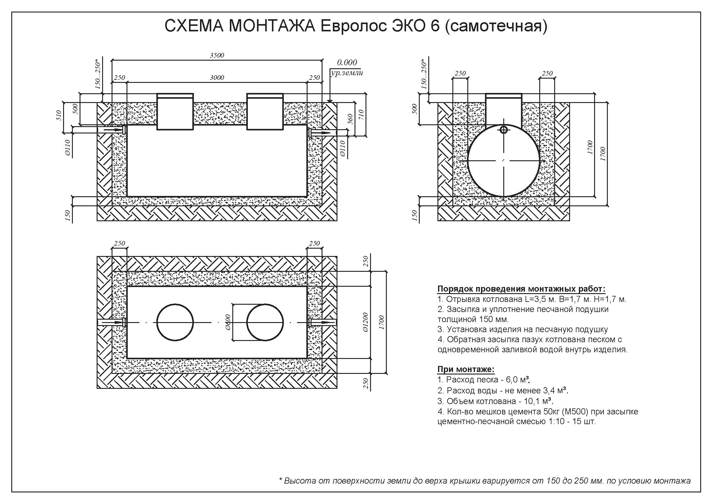 Монтажные схемы Евролос Эко_Страница_4