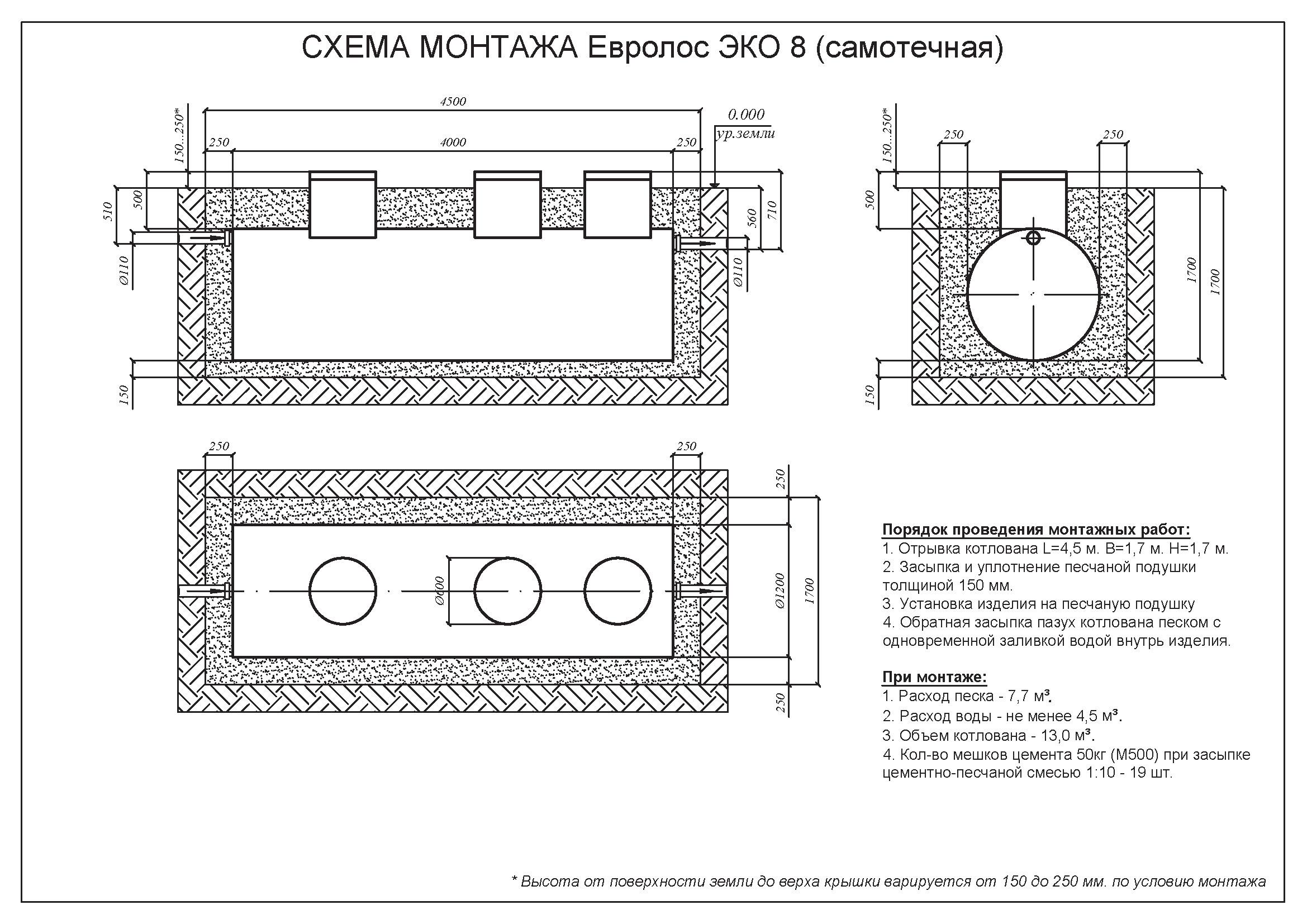 Монтажные схемы Евролос Эко_Страница_5