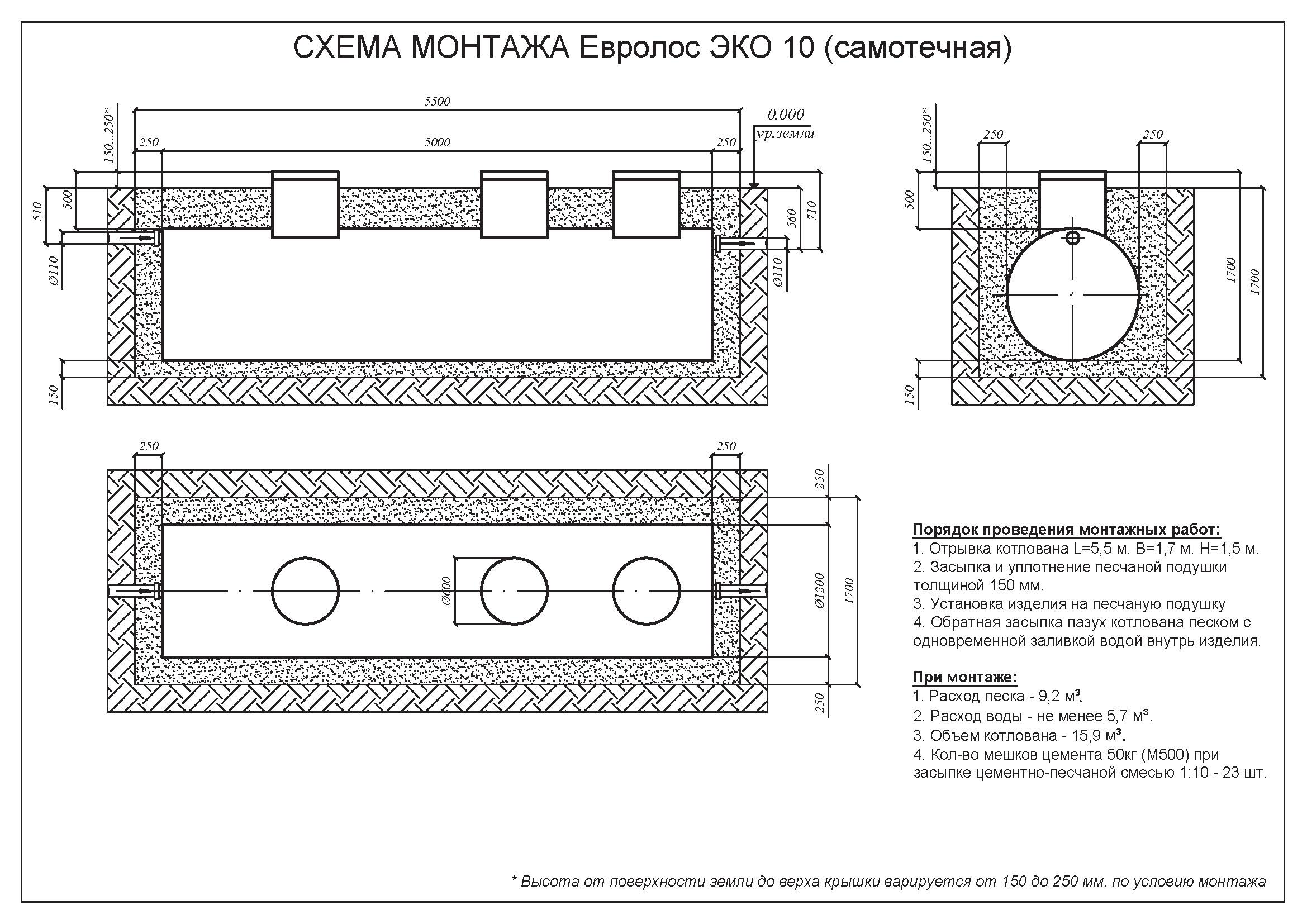 Монтажные схемы Евролос Эко_Страница_6