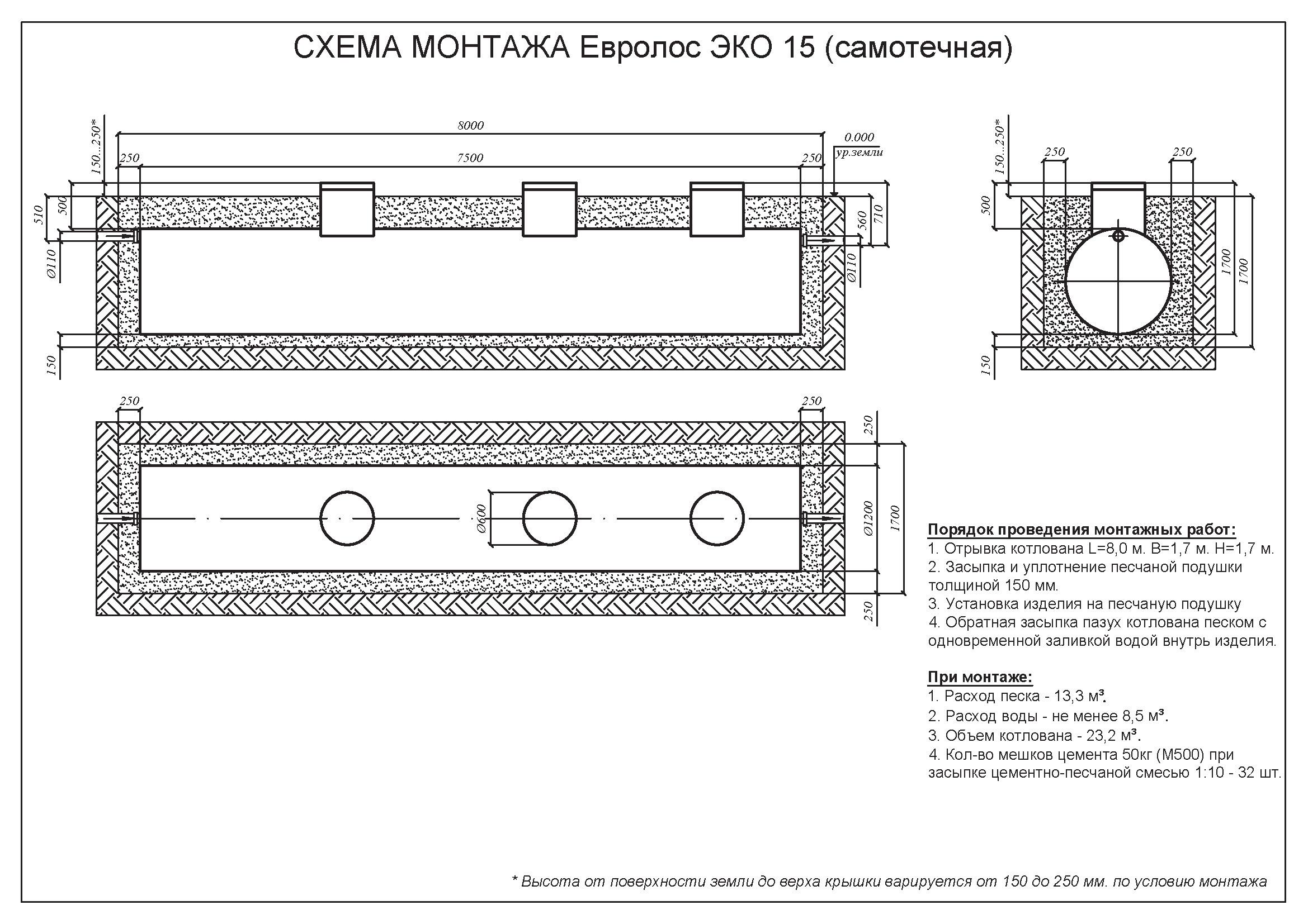 Монтажные схемы Евролос Эко_Страница_8