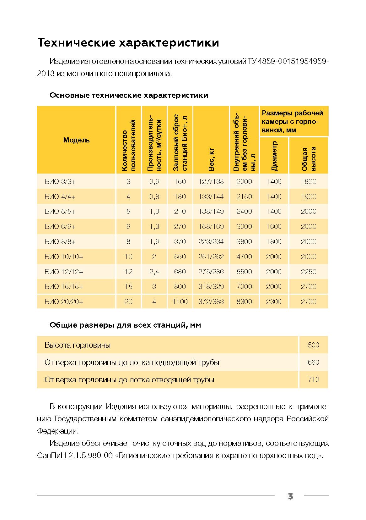 Технический паспорт Евролос Био_Страница_05