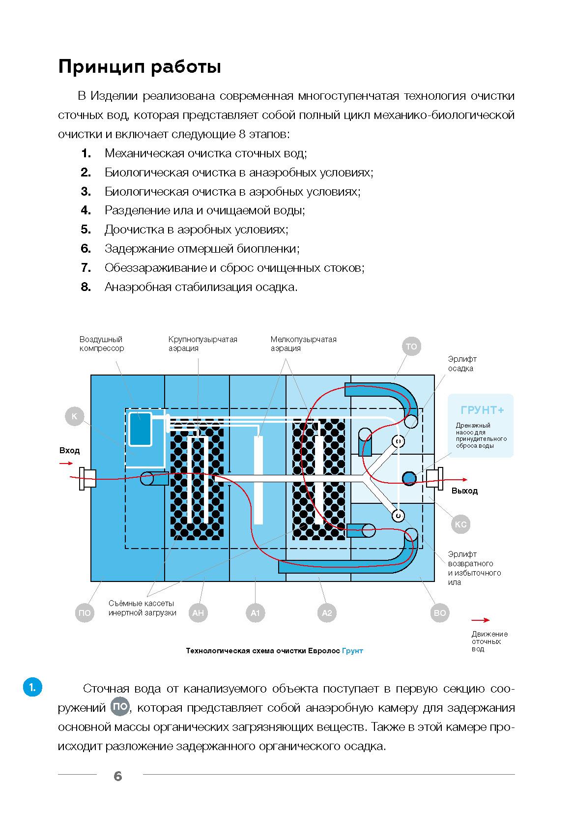 Технический паспорт Евролос Грунт_Страница_08
