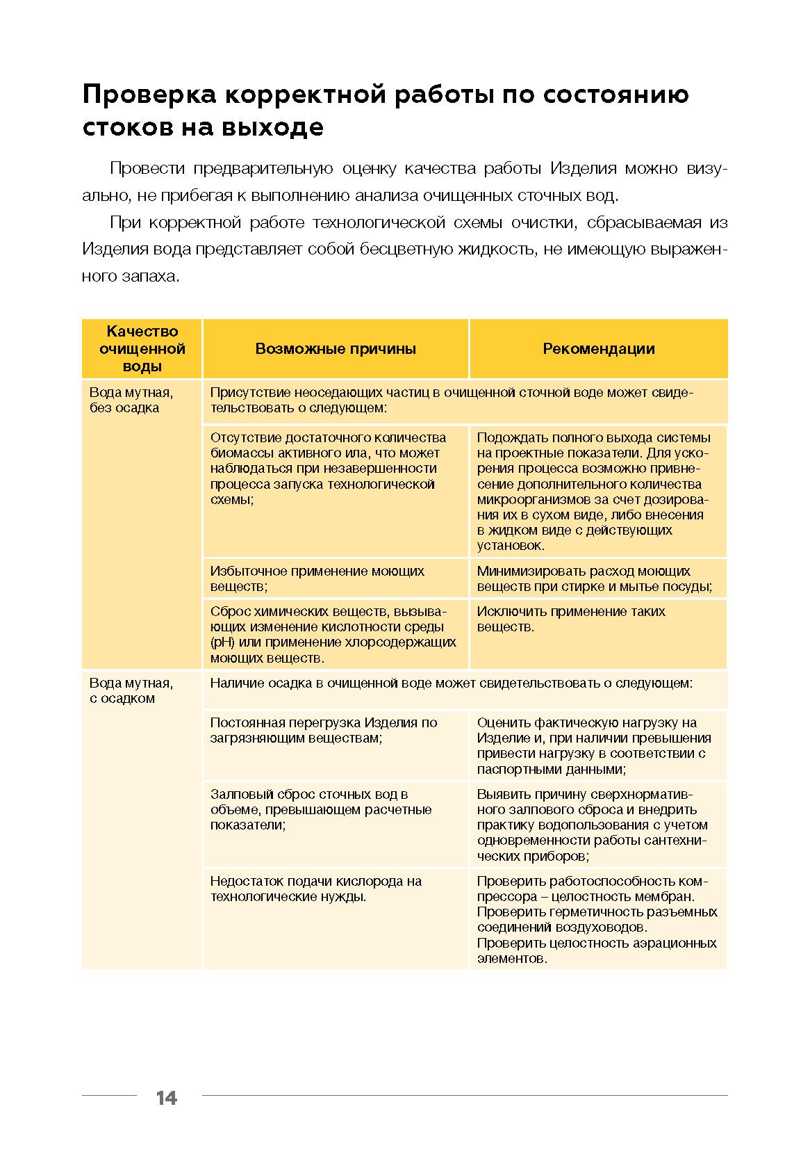 Технический паспорт Евролос Грунт_Страница_16