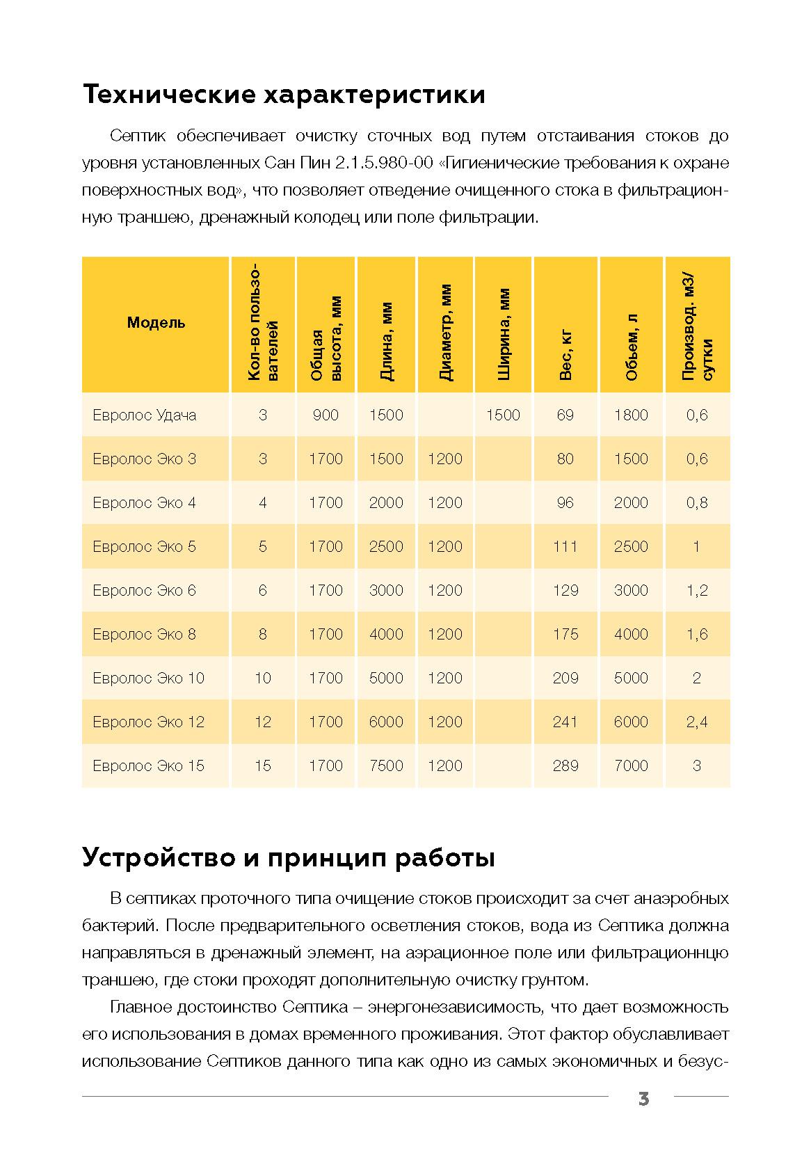 Технический паспорт Евролос Эко_Удача_Страница_05